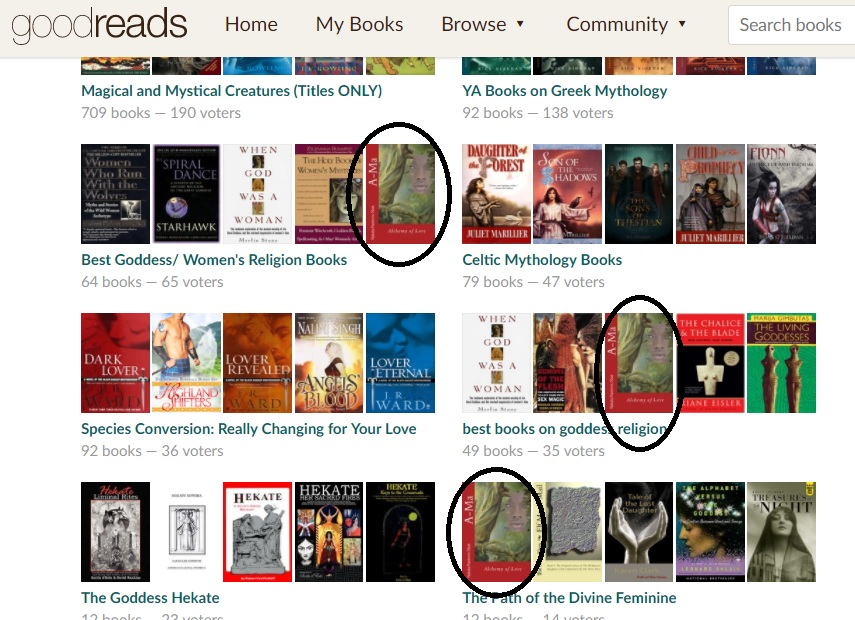 Goddess Best Books Lists on Goodreads with Ama Alchemy of Love by Nuit