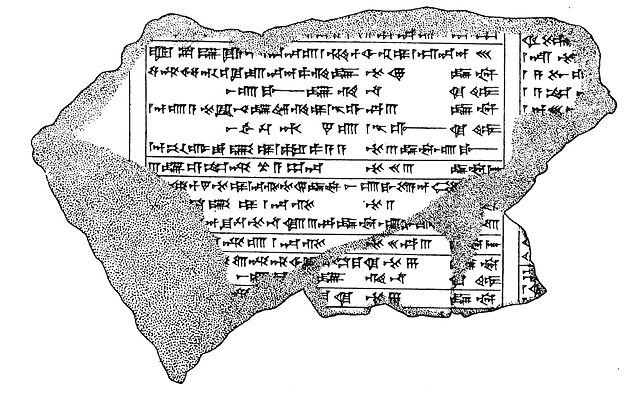 Illustration by Leonard William King of fragment K 8532 a part of the Dynastic Chronicle listing rulers of Babylon grouped by dynasty