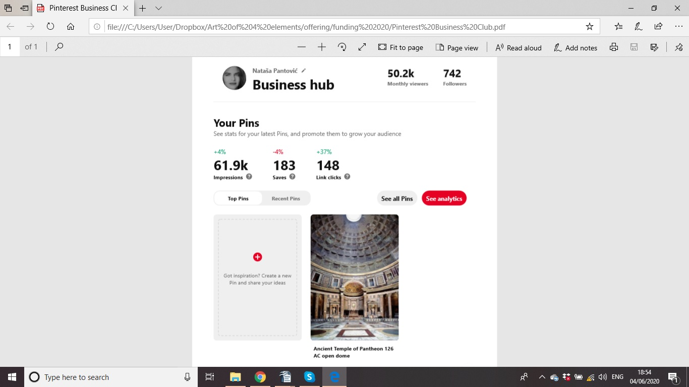 Pinterest 50 000 impressions 200 likes per month