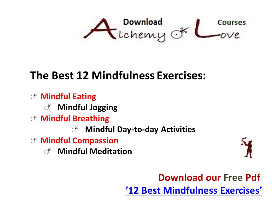 What is Mindfulness: 12 Best Mindfulness Exercises