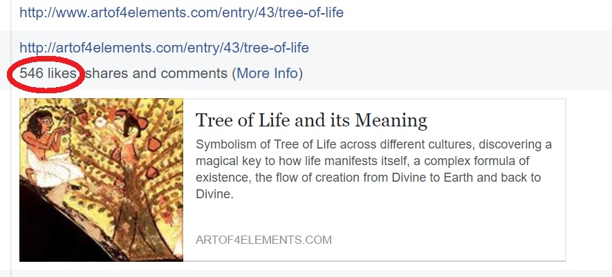 Tree Of Life And Its Meaning