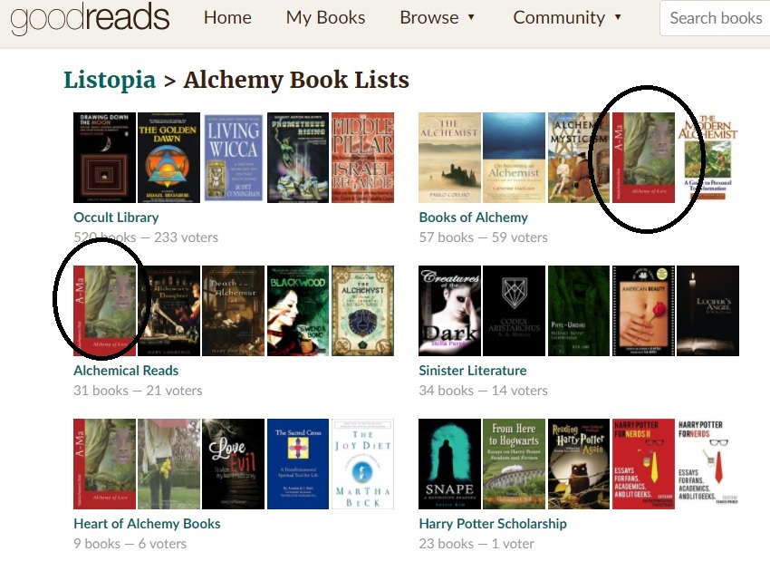 Ama within Best Goodreads Lists alchemy writings