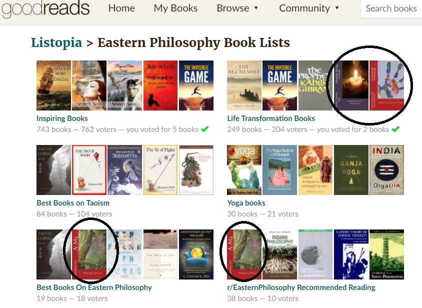 Eastern Philosophy recommended books Goodreads list with Ama and Mindfulness Training Books