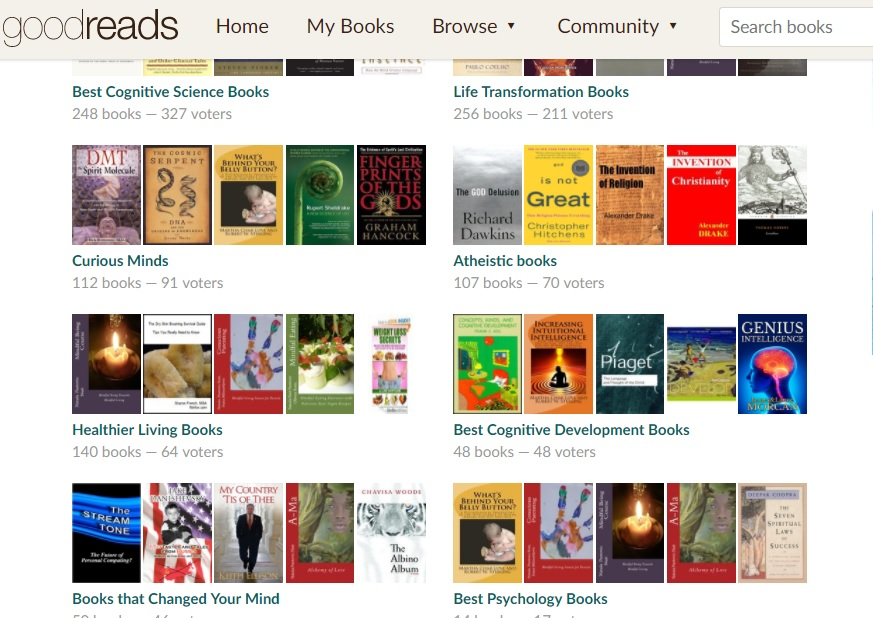 best healthier living books list on goodreads with Alchemy of Love Mindfulness Books