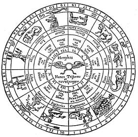 astrology zodic and Christianity mystical knowledge within astrology